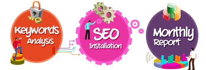 Image result for get best SEO service
